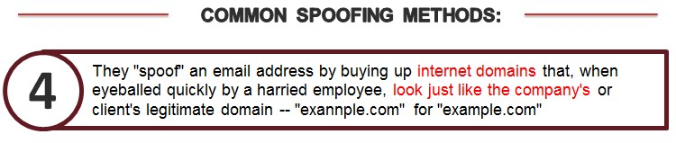 spoofed email address