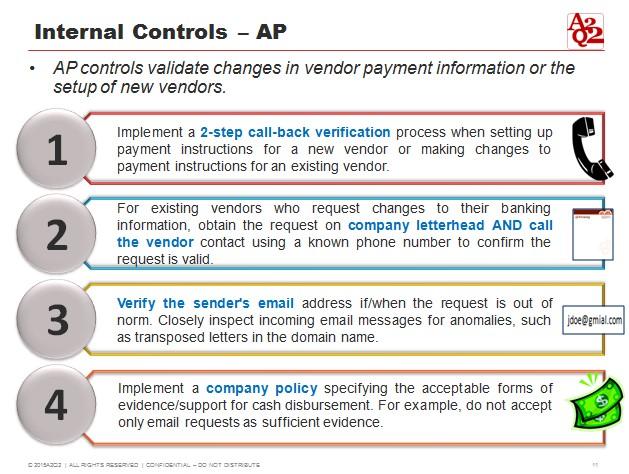 Internal Contols AP control