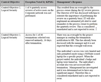 A2Q2 NetSuite management response