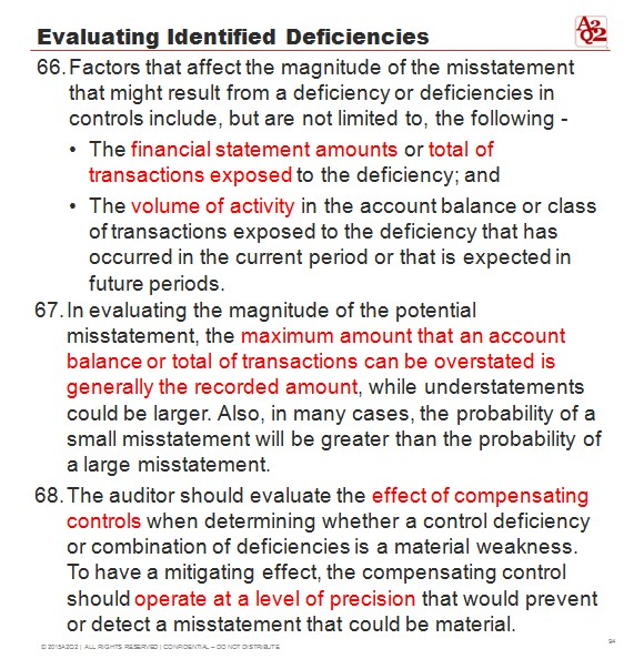 Evaluating Identified Deficiencies from PCAOB