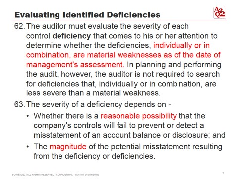 Evaluating Identified Deficiencies A2Q2