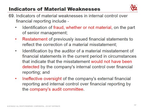 Indicators of Material Weaknesses in Internal Control