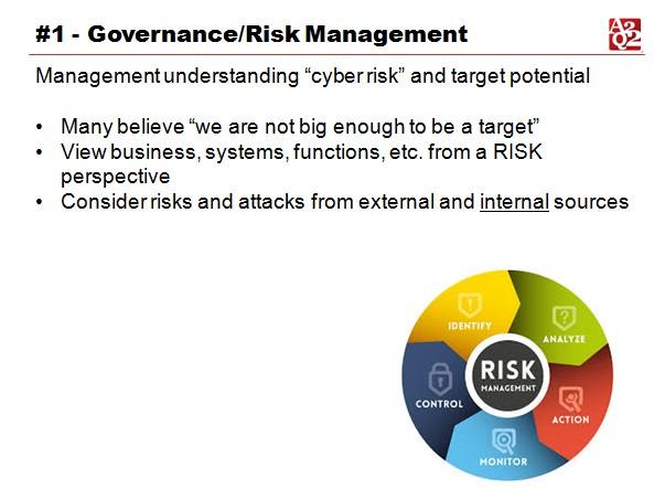 Governance Risk Management