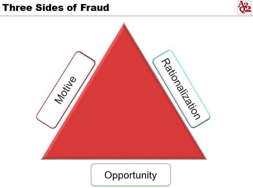 three sides fraud