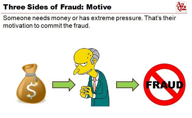 Three Sides of Fraud Motive