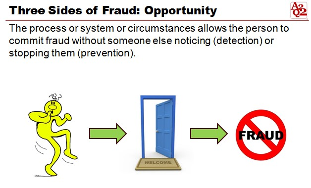 Three Sides of Fraud Opportunity